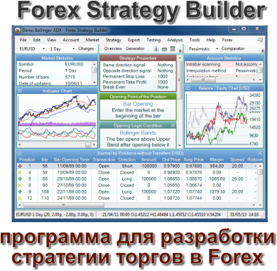 Free forex strategy builder software