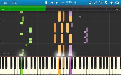 Обучающая Программа Игре На Фортепиано