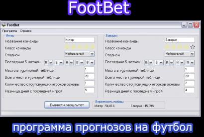 Софт для прогнозов на футбол